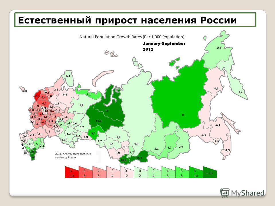 Естественный прирост населения России