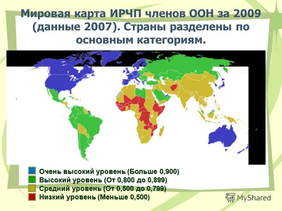 Мировая карта ИРЧП членов ООН за 2009 (данные 2007). Страны разделены по основным категориям. Очень высокий уровень (Больше 0,900) Очень высокий уровень (Больше 0,900) Высокий уровень (От 0,800 до 0,899) Высокий уровень (От 0,800 до 0,899) Средний ур