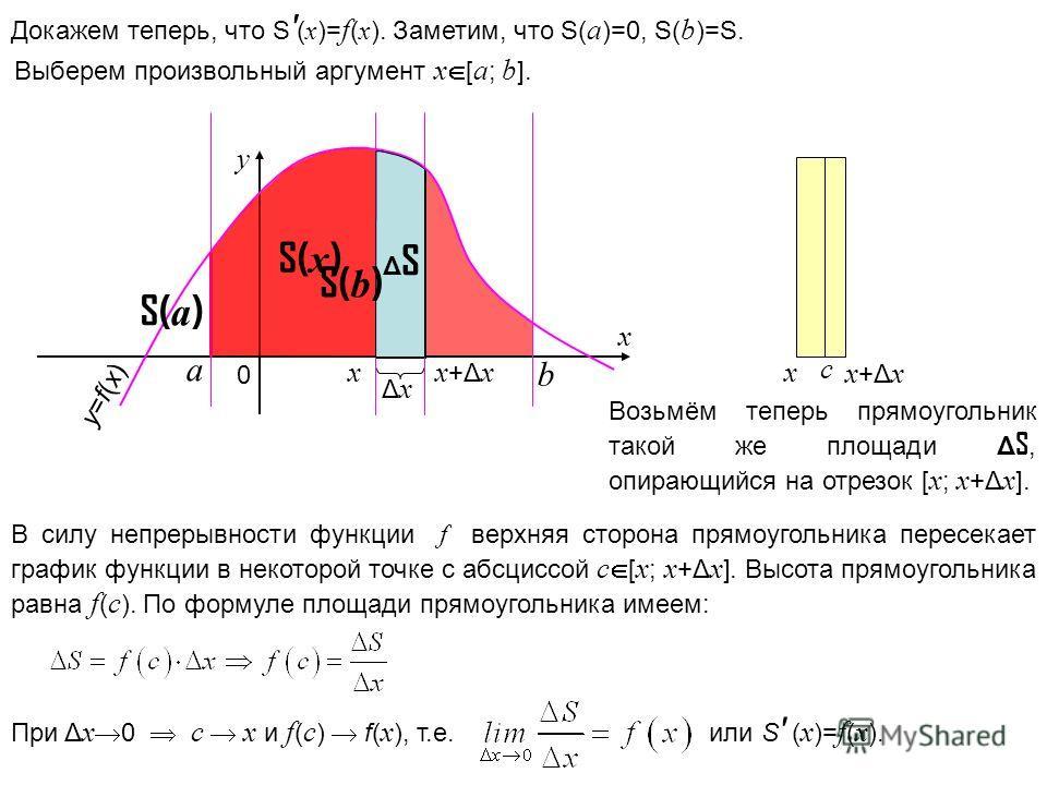 x+Δxx+Δx x y 0 x y=f(x)y=f(x) Докажем теперь, что S ' ( x )= f ( x ). Заметим, что S( a )=0, S( b )=S. ΔSΔS ΔxΔx b a x+Δxx+Δx x Возьмём теперь прямоугольник такой же площади Δ S, опирающийся на отрезок [ x ; x +Δ x ]. c В силу непрерывности функции f