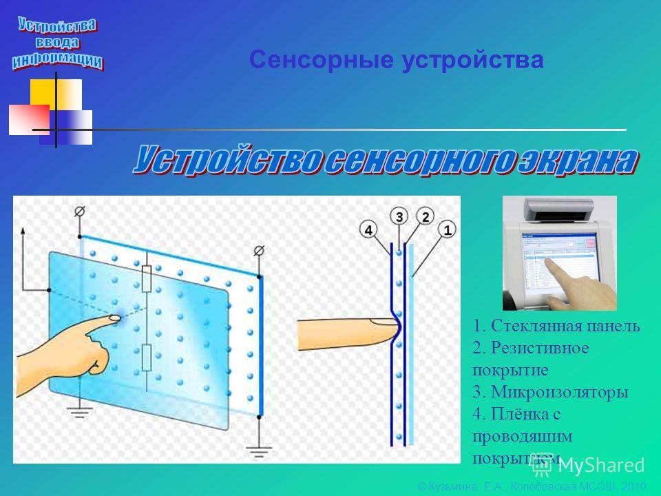 Сенсорные устройства 1. Стеклянная панель 2. Резистивное покрытие 3. Микроизоляторы 4. Плёнка с проводящим покрытием © Кузьмина Е.А., Колобовская МСОШ, 2010