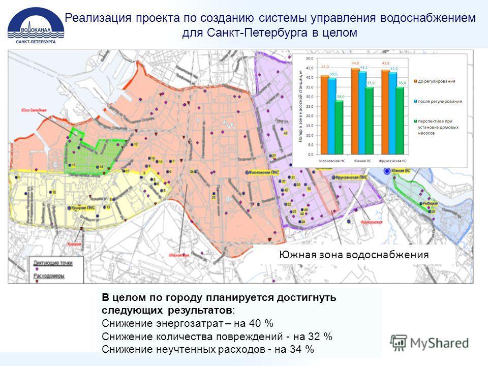 Южная зона водоснабжения Реализация проекта по созданию системы управления водоснабжением для Санкт-Петербурга в целом В целом по городу планируется достигнуть следующих результатов: Снижение энергозатрат – на 40 % Снижение количества повреждений - н