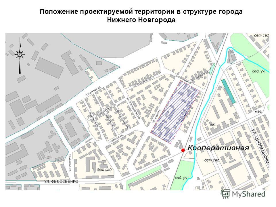 Положение проектируемой территории в структуре города Нижнего Новгорода