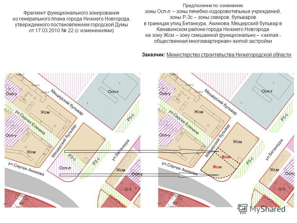 Фрагмент функционального зонирования из генерального плана города Нижнего Новгорода, утвержденного постановлением городской Думы от 17.03.2010 22 (с изменениями) Предложение по изменению з оны Осп-л – зоны лечебно-оздоровительных учреждений, зоны Р-3