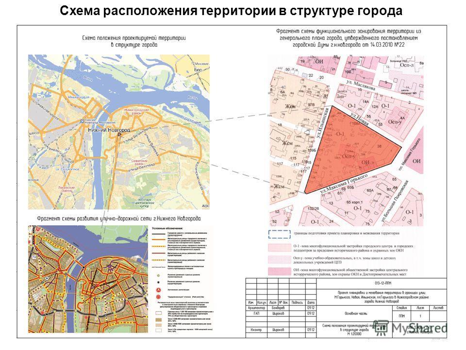 Схема расположения территории в структуре города