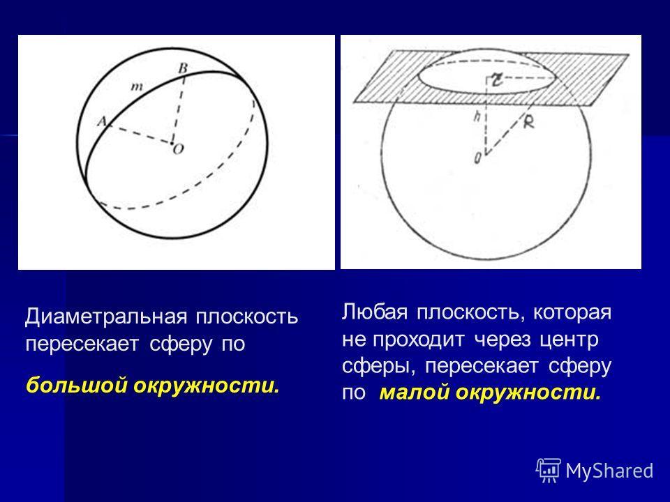 Диаметральная плоскость пересекает сферу по большой окружности. Любая плоскость, которая не проходит через центр сферы, пересекает сферу по малой окружности.