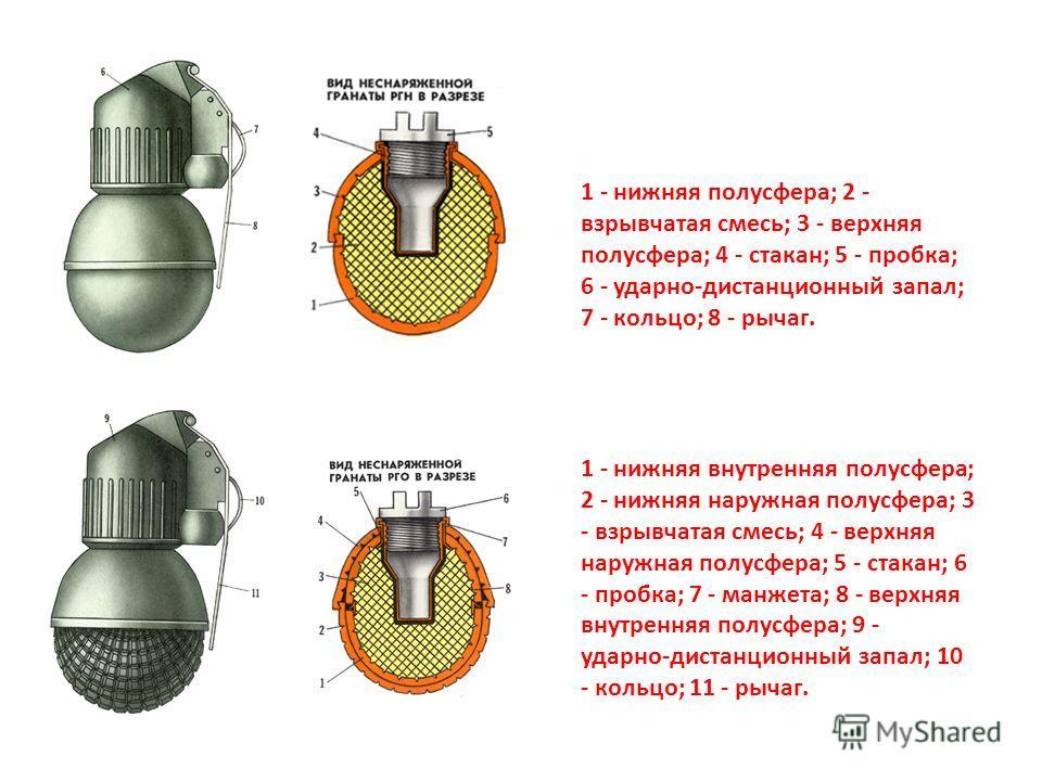 1 - нижняя внутренняя полусфера; 2 - нижняя наружная полусфера; 3 - взрывчатая смесь; 4 - верхняя наружная полусфера; 5 - стакан; 6 - пробка; 7 - манжета; 8 - верхняя внутренняя полусфера; 9 - ударно-дистанционный запал; 10 - кольцо; 11 - рычаг. 1 -