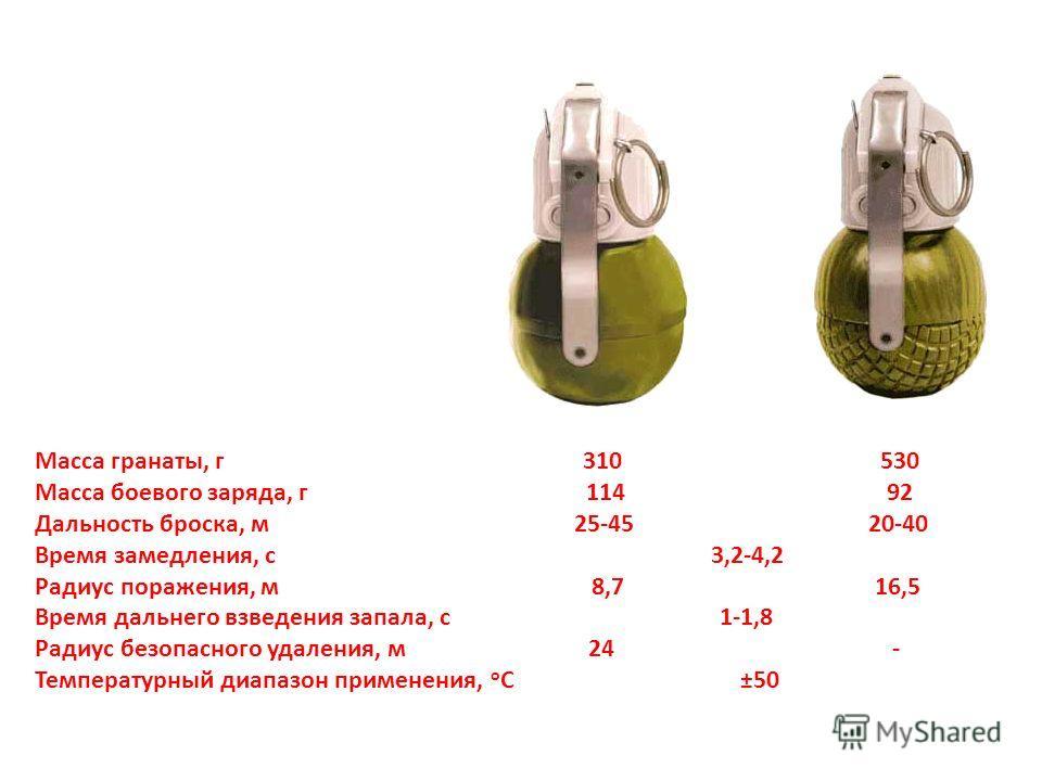 Масса гранаты, г 310 530 Масса боевого заряда, г 114 92 Дальность броска, м 25-45 20-40 Время замедления, с 3,2-4,2 Радиус поражения, м 8,7 16,5 Время дальнего взведения запала, с 1-1,8 Радиус безопасного удаления, м 24 - Температурный диапазон приме