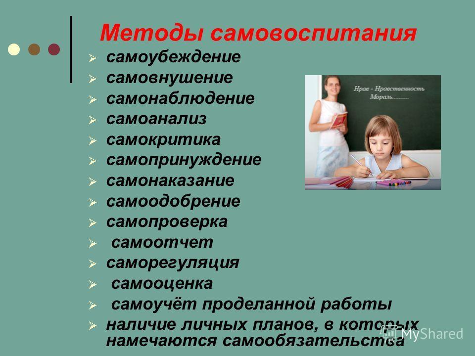 12 Самоорганизация (самоконтроль, самоотчет, самоанализ) Самоинфор- мирование Самопобуждение (самоприказ, самопринуждение, самоубеждение) Методы самовоспитания