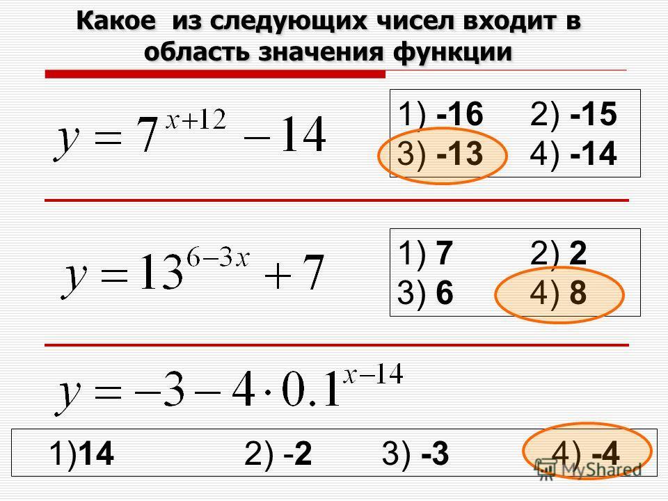 Какое из следующих чисел входит в область значения функции 1) -162) -15 3) -134) -14 1) 72) 2 3) 64) 8 1)14 2) -23) -3 4) -4
