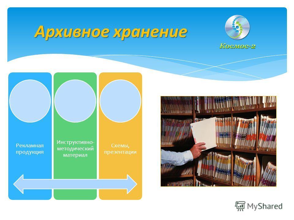 Архивное хранение Рекламная продукция Инструктивно- методический материал Схемы, презентации