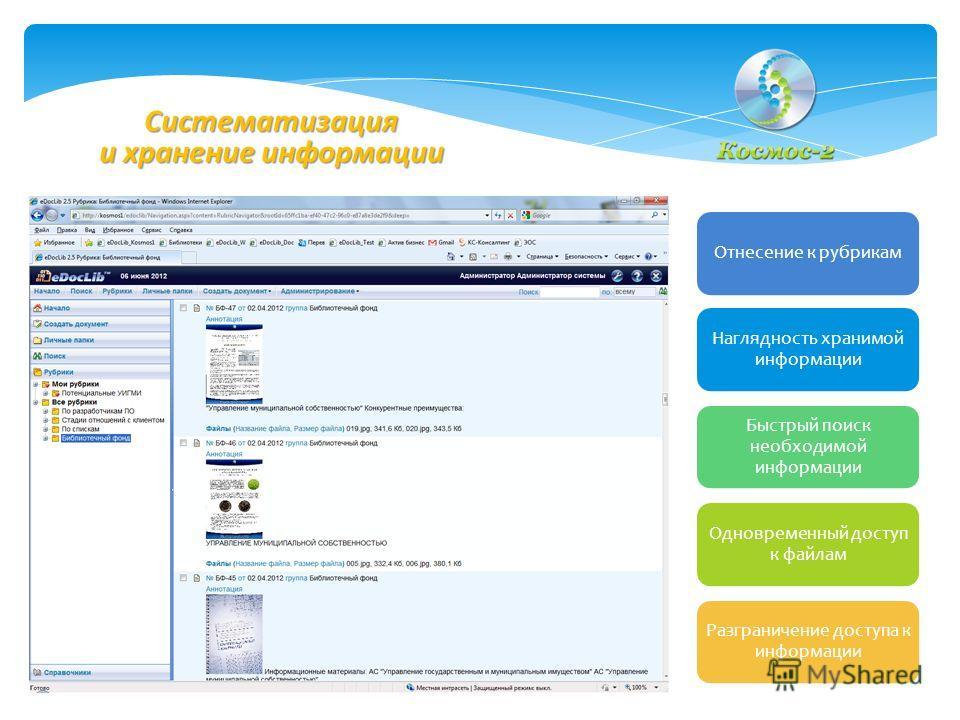 Систематизация и хранение информации Отнесение к рубрикам Наглядность хранимой информации Быстрый поиск необходимой информации Одновременный доступ к файлам Разграничение доступа к информации