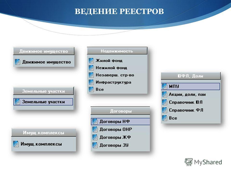 ВЕДЕНИЕ РЕЕСТРОВ