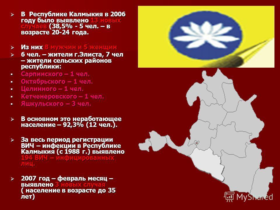 В Республике Калмыкия в 2006 году было выявлено 13 новых случаев (38,5% - 5 чел. – в возрасте 20-24 года. В Республике Калмыкия в 2006 году было выявлено 13 новых случаев (38,5% - 5 чел. – в возрасте 20-24 года. Из них 8 мужчин и 5 женщин Из них 8 му