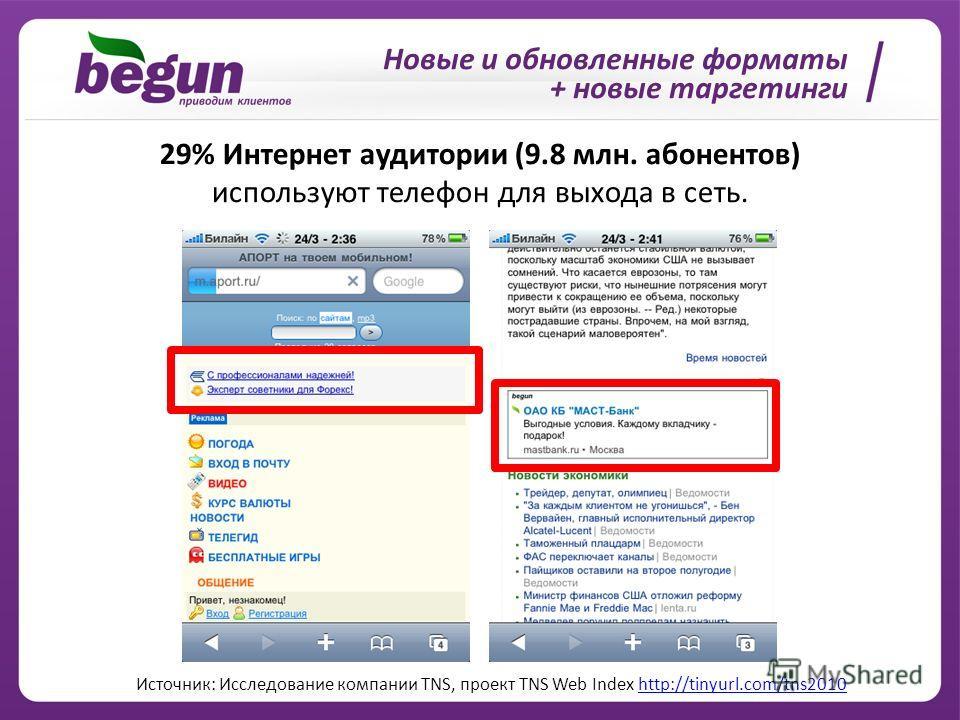29% Интернет аудитории (9.8 млн. абонентов) используют телефон для выхода в сеть. Источник: Исследование компании TNS, проект TNS Web Index http://tinyurl.com/tns2010http://tinyurl.com/tns2010 Новые и обновленные форматы + новые таргетинги