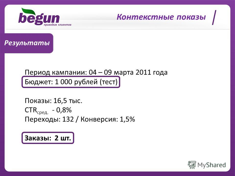 Период кампании: 04 – 09 марта 2011 года Бюджет: 1 000 рублей (тест) Показы: 16,5 тыс. CTR сред. - 0,8% Переходы: 132 / Конверсия: 1,5% Заказы: 2 шт. Результаты