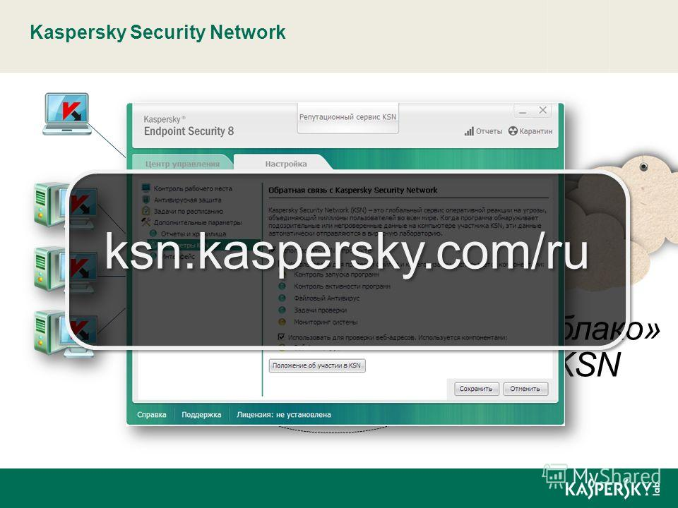 Kaspersky Security Network репутационная база Urgent. Detection System сервис KSN KSN-proxy ksn.kaspersky.com/ru