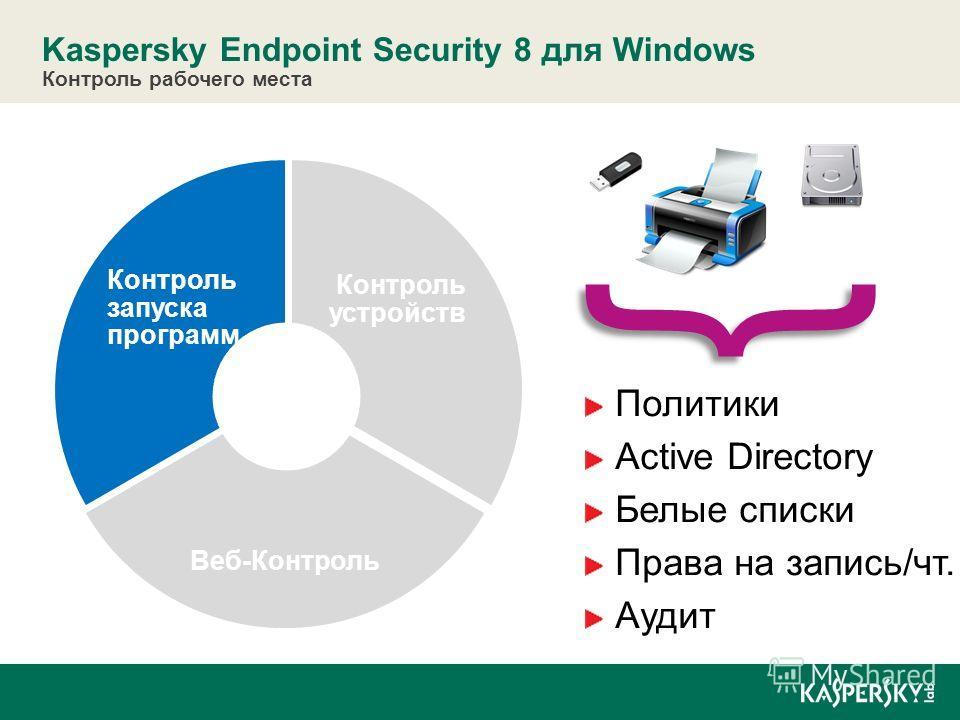 Kaspersky Endpoint Security 8 для Windows Контроль рабочего места Политики Active Directory Белые списки Права на запись/чт. Аудит } Контроль устройств Веб-Контроль Контроль запуска программ