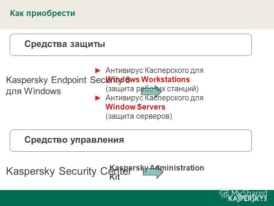 Как приобрести Средства защиты Средство управления Антивирус Касперского для Windows Workstations (защита рабочих станций) Антивирус Касперского для Window Servers (защита серверов) Kaspersky Administration Kit Kaspersky Endpoint Security 8 для Windo