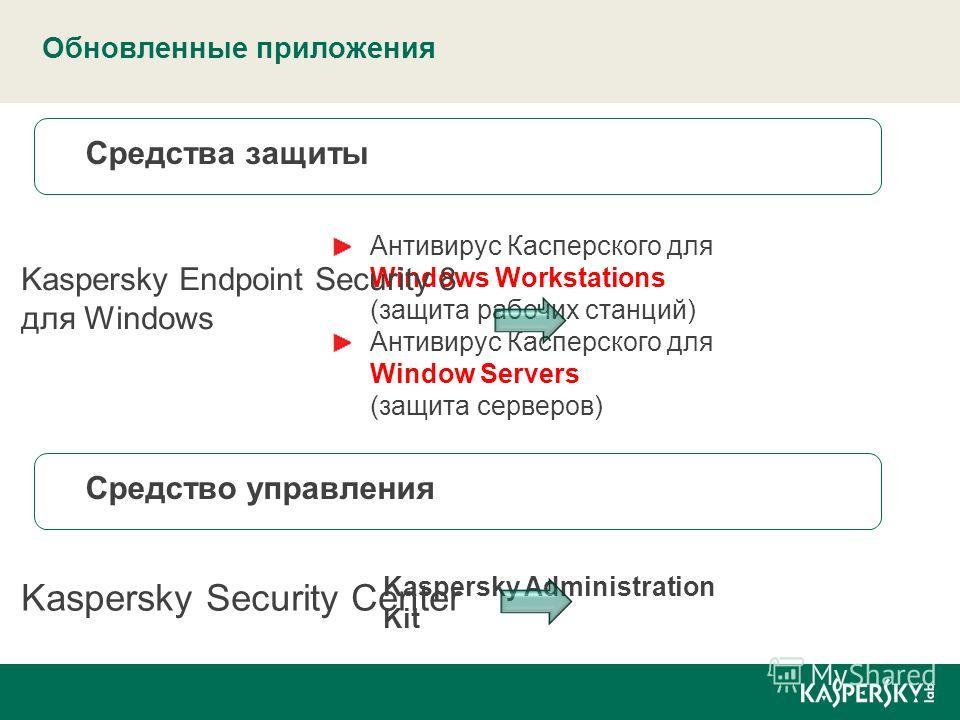 Обновленные приложения Средства защиты Средство управления Антивирус Касперского для Windows Workstations (защита рабочих станций) Антивирус Касперского для Window Servers (защита серверов) Kaspersky Administration Kit Kaspersky Endpoint Security 8 д
