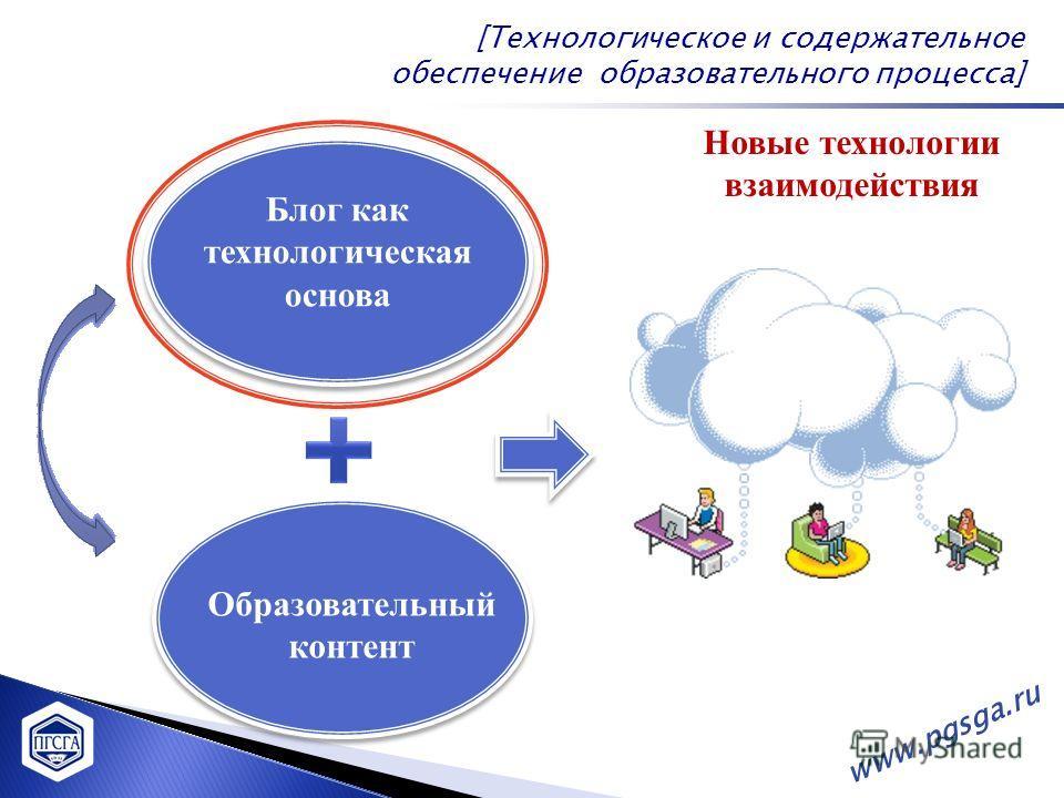 [Технологическое и содержательное обеспечение образовательного процесса] Блог как технологическая основа Образовательный контент Новые технологии взаимодействия www.pgsga.ru
