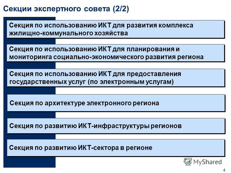 3 Секции экспертного совета (1/2) Секция по нормативно-правовому обеспечению развития и использования ИКТ в регионе Секция по использованию ИКТ в государственном управлении (электронное правительство) Секция по использованию ИКТ в образовании (электр