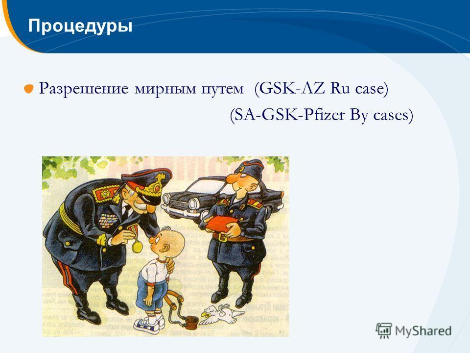 Процедуры Разрешение мирным путем (GSK-AZ Ru case) (SA-GSK-Pfizer By cases)