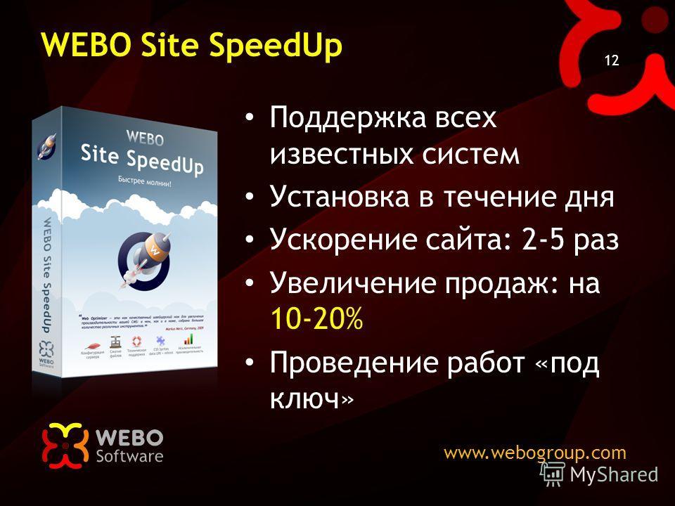 www.webogroup.com 12 WEBO Site SpeedUp Поддержка всех известных систем Установка в течение дня Ускорение сайта: 2-5 раз Увеличение продаж: на 10-20% Проведение работ «под ключ»