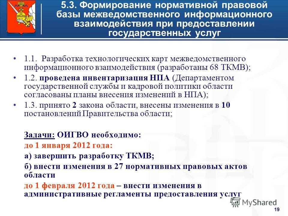 Higher School of Economics 19 5.3. Формирование нормативной правовой базы межведомственного информационного взаимодействия при предоставлении государственных услуг 1.1. Разработка технологических карт межведомственного информационного взаимодействия