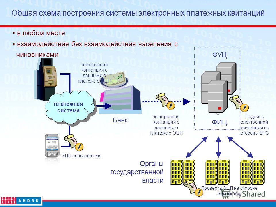Общая схема построения системы