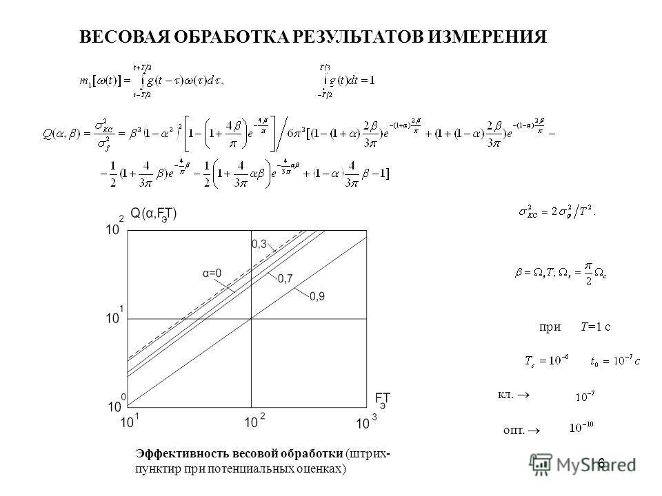 6 ВЕСОВАЯ ОБРАБОТКА РЕЗУЛЬТАТОВ ИЗМЕРЕНИЯ Эффективность весовой обработки (штрих- пунктир при потенциальных оценках) при Т=1 с, и ; кл. опт.. приТ=1 с кл. опт.