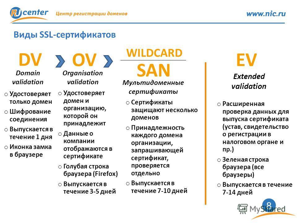 8 Виды SSL-сертификатов DV OVEV Extended validation o Удостоверяет только домен o Шифрование соединения o Выпускается в течение 1 дня o Иконка замка в браузере o Удостоверяет домен и организацию, которой он принадлежит o Данные о компании отображаютс