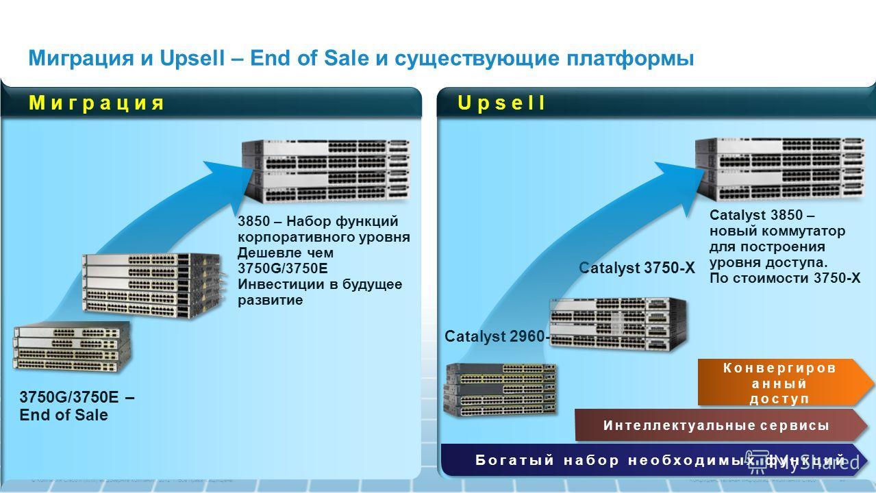 © Компания Cisco и (или) ее дочерние компании, 2012 г. Все права защищены. Конфиденциальная информация компании Cisco 25 Catalyst 3850 – новый коммутатор для построения уровня доступа. По стоимости 3750-X Catalyst 3750-X Catalyst 2960-S Богатый набор