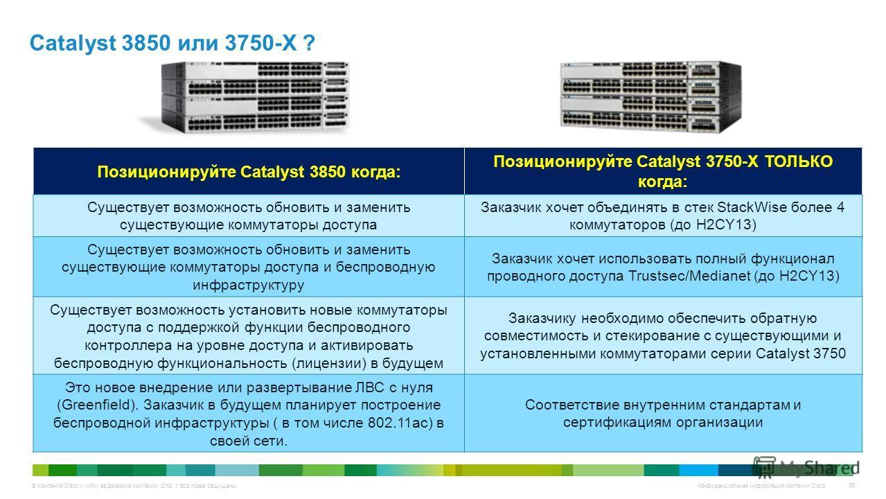 © Компания Cisco и (или) ее дочерние компании, 2012 г. Все права защищены. Конфиденциальная информация компании Cisco 26 Catalyst 3850 или 3750-X ? Позиционируйте Catalyst 3850 когда: Позиционируйте Catalyst 3750-X ТОЛЬКО когда: Существует возможност