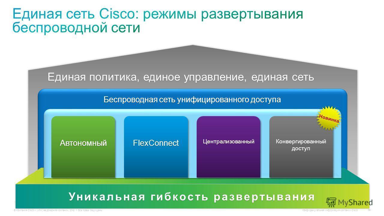 © Компания Cisco и (или) ее дочерние компании, 2012 г. Все права защищены. Конфиденциальная информация компании Cisco 38 Единая политика, единое управление, единая сеть Беспроводная сеть унифицированного доступа Уникальная гибкость развертывания Авто