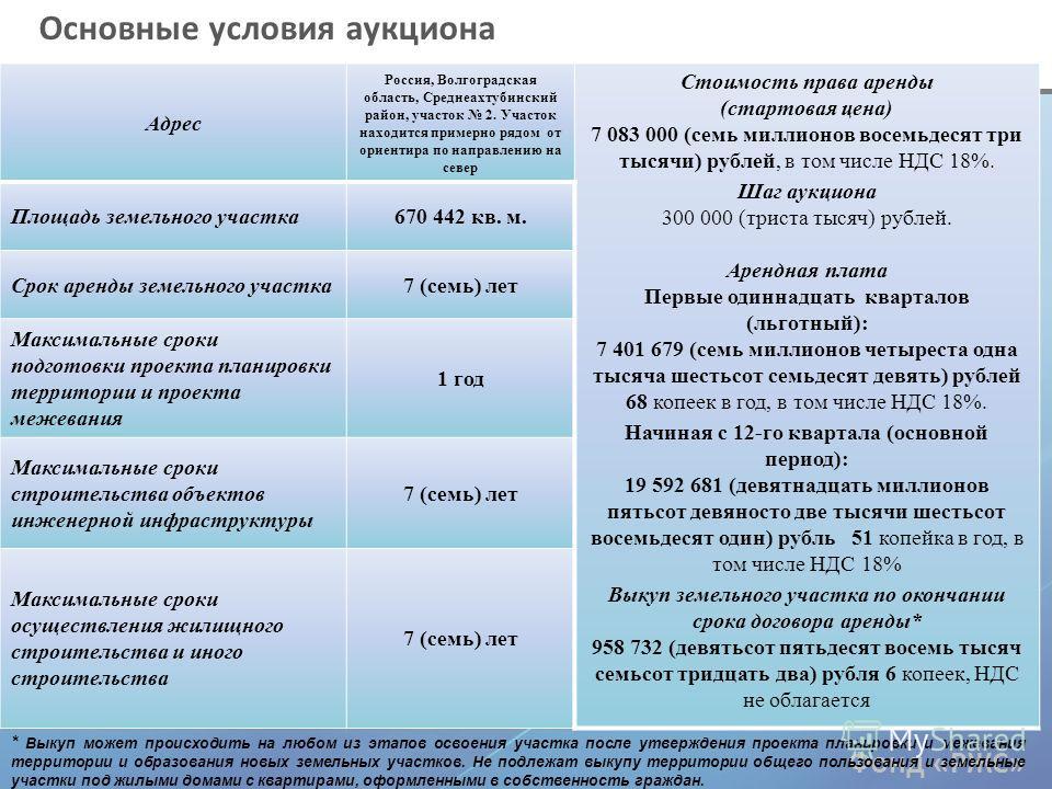 Фонд «РЖС» Основные условия аукциона Адрес Россия, Волгоградская область, Среднеахтубинский район, участок 2. Участок находится примерно рядом от ориентира по направлению на север Стоимость права аренды (стартовая цена) 7 083 000 (семь миллионов восе