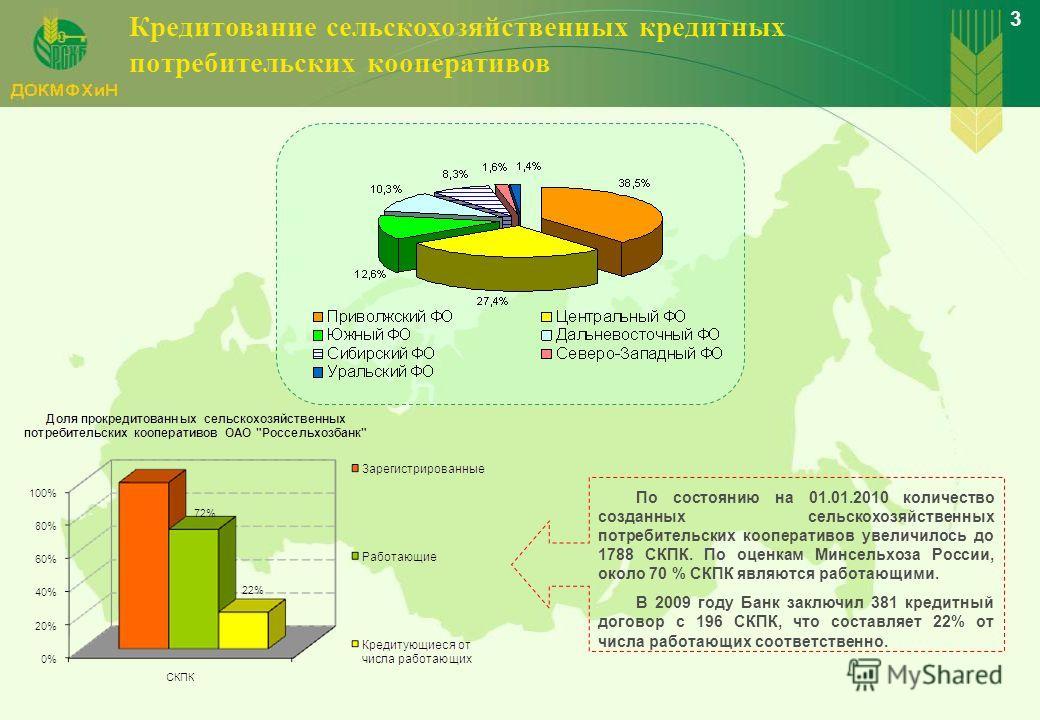 3 По состоянию на 01.01.2010 количество созданных сельскохозяйственных потребительских кооперативов увеличилось до 1788 СКПК. По оценкам Минсельхоза России, около 70 % СКПК являются работающими. В 2009 году Банк заключил 381 кредитный договор с 196 С