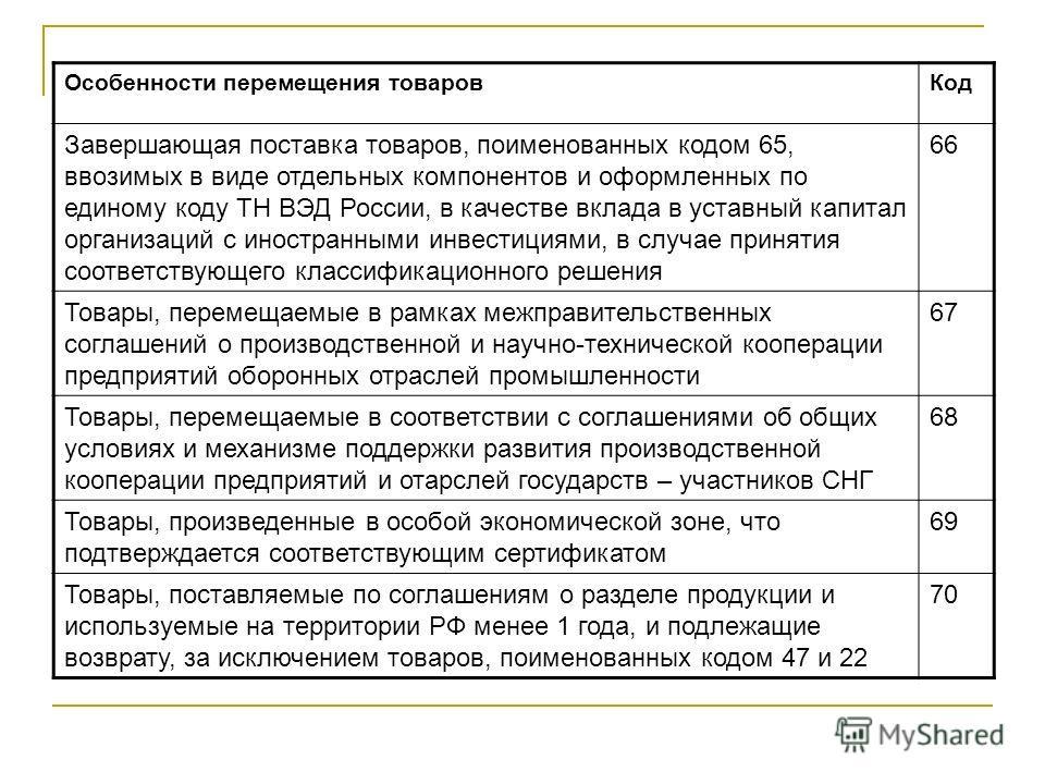 Особенности перемещения товаровКод Завершающая поставка товаров, поименованных кодом 65, ввозимых в виде отдельных компонентов и оформленных по единому коду ТН ВЭД России, в качестве вклада в уставный капитал организаций с иностранными инвестициями,