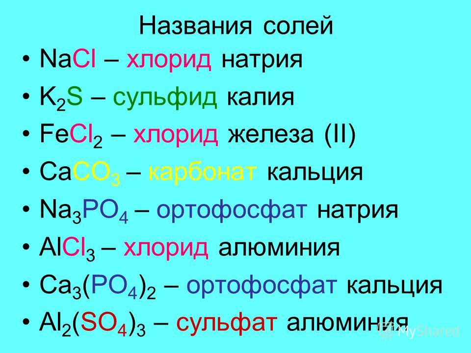 Названия солей NaCl – хлорид натрия K 2 S – сульфид калия FeCl 2 – хлорид железа (II) CaCO 3 – карбонат кальция Na 3 PO 4 – ортофосфат натрия AlCl 3 – хлорид алюминия Ca 3 (PO 4 ) 2 – ортофосфат кальция Al 2 (SO 4 ) 3 – сульфат алюминия