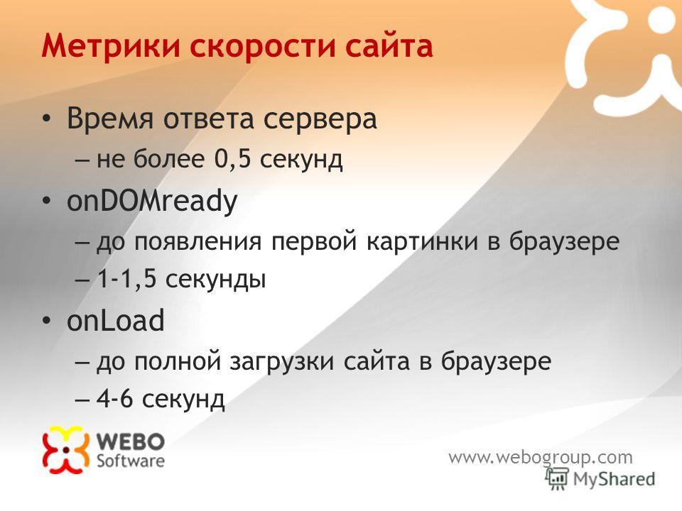 www.webogroup.com Метрики скорости сайта Время ответа сервера – не более 0,5 секунд onDOMready – до появления первой картинки в браузере – 1-1,5 секунды onLoad – до полной загрузки сайта в браузере – 4-6 секунд