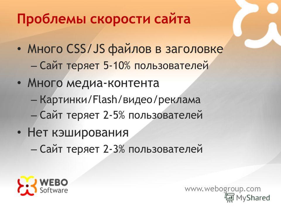 www.webogroup.com Проблемы скорости сайта Много CSS/JS файлов в заголовке – Сайт теряет 5-10% пользователей Много медиа-контента – Картинки/Flash/видео/реклама – Сайт теряет 2-5% пользователей Нет кэширования – Сайт теряет 2-3% пользователей