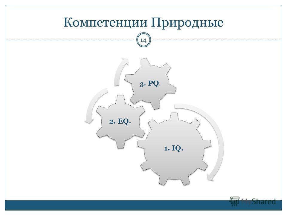 Компетенции Природные 14 1. IQ. 2. EQ. 3. PQ.