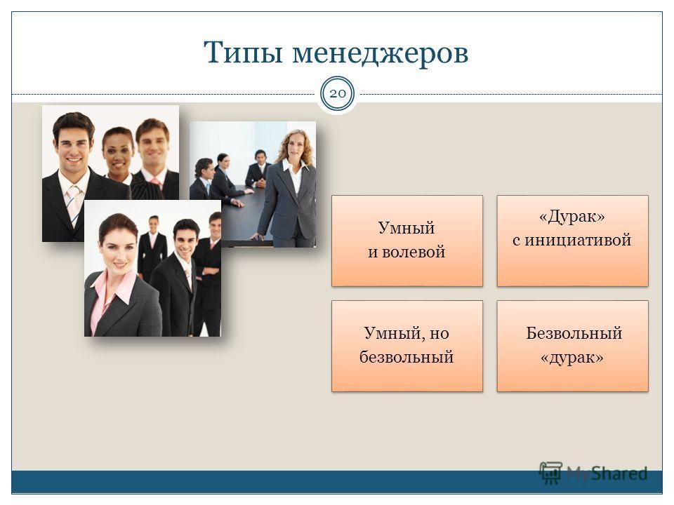Типы менеджеров Умный и волевой «Дурак» с инициативой Умный, но безвольный Безвольный «дурак» 20