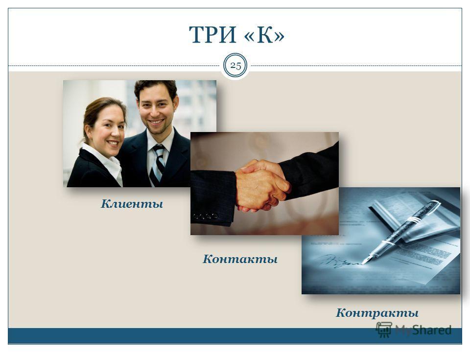 ТРИ «К» Клиенты Контакты Контракты 25