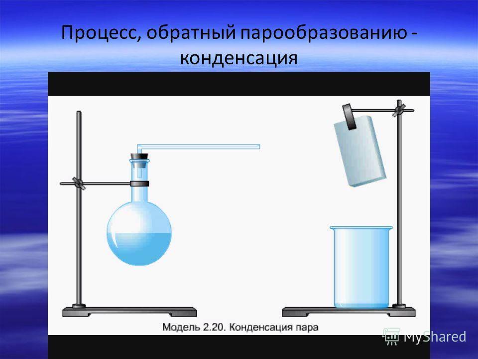 Процесс, обратный парообразованию - конденсация