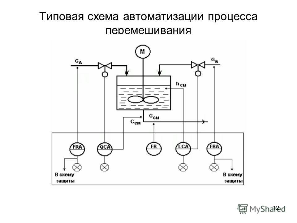 12 Типовая схема автоматизации процесса перемешивания