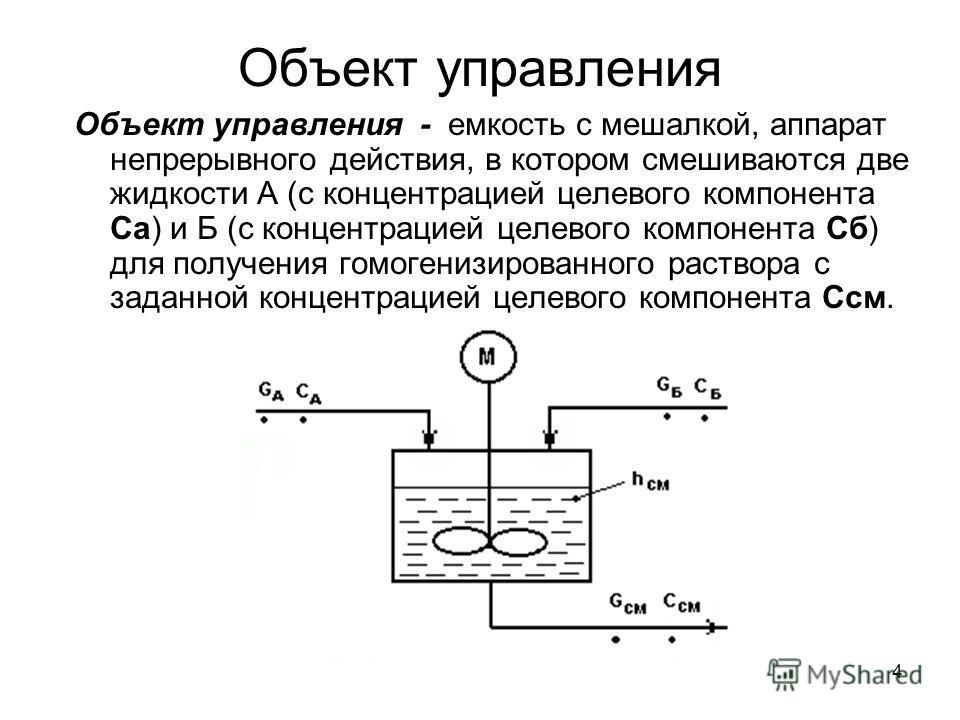 4 Объект управления Объект управления - емкость с мешалкой, аппарат непрерывного действия, в котором смешиваются две жидкости А (с концентрацией целевого компонента Са) и Б (с концентрацией целевого компонента Сб) для получения гомогенизированного ра