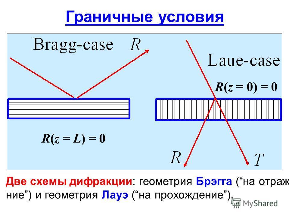 Две схемы дифракции: геометрия Брэгга (на отраже- ние) и геометрия Лауэ (на прохождение). Граничные условия R(z = L) = 0 R(z = 0) = 0