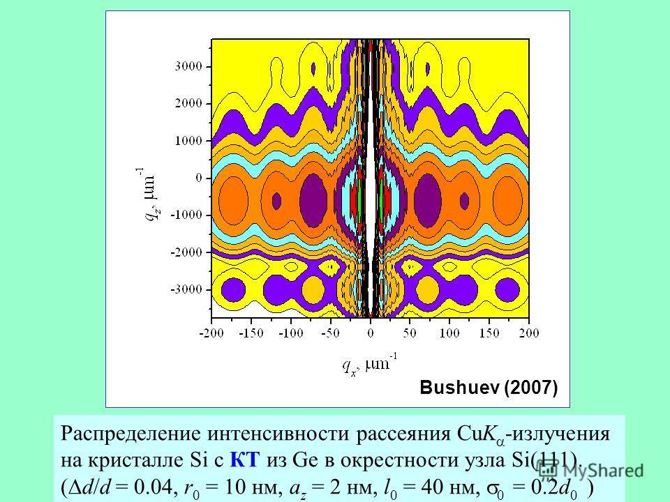 Распределение интенсивности рассеяния CuK -излучения на кристалле Si с КТ из Ge в окрестности узла Si(111). ( D d/d = 0.04, r 0 = 10 нм, a z = 2 нм, l 0 = 40 нм, s 0 = 0.2d 0 ) Bushuev (2007)