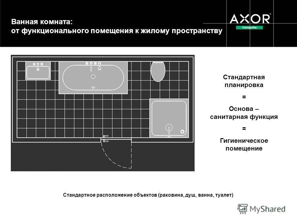 Стандартная планировка = Основа – санитарная функция = Гигиеническое помещение Стандартное расположение объектов (раковина, душ, ванна, туалет) Ванная комната: от функционального помещения к жилому пространству