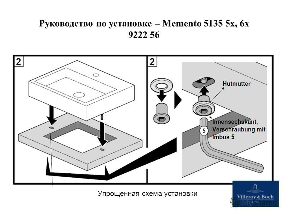 Руководство по установке – Memento 5135 5x, 6x 9222 56 Упрощенная схема установки